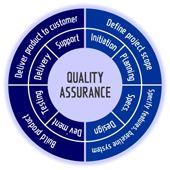 Εικόνα για την κατηγορία Διαχείριση Ποιότητας & επιχειρηματική αριστεία