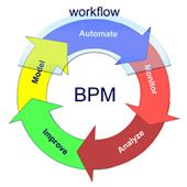 Εικόνα για την κατηγορία Process Management (Οργάνωση Διαδικασιών)